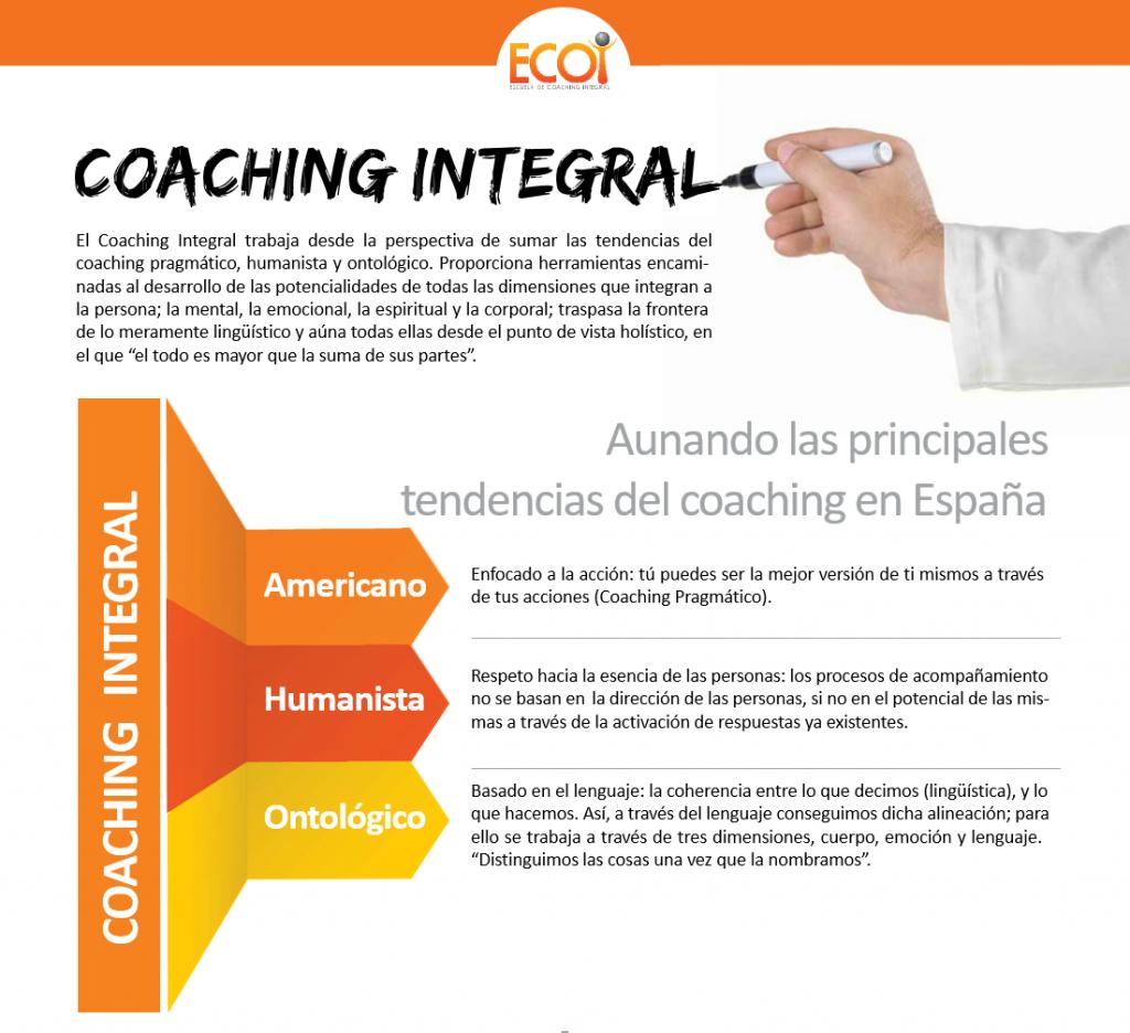 coaching integral